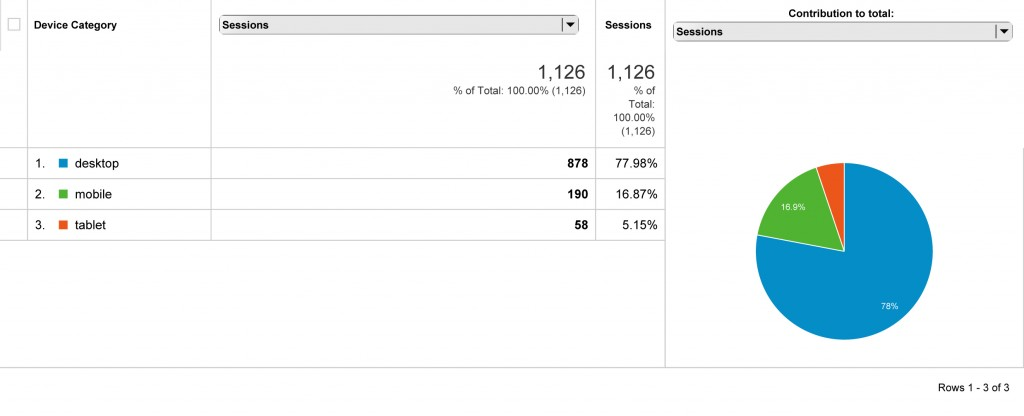 Analytics-All-Web-Site-Data-Overview-20140527-20140626